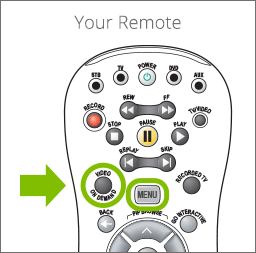 Button locations on your remote